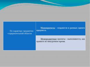 Похарактеру предметно -содержательной области Монопроекты- создаются в рамка