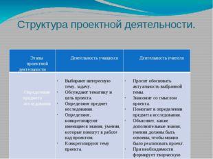 Структура проектной деятельности. Этапы проектной деятельности Деятельностьуч
