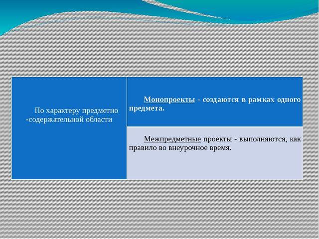 Похарактеру предметно -содержательной области Монопроекты- создаются в рамка...
