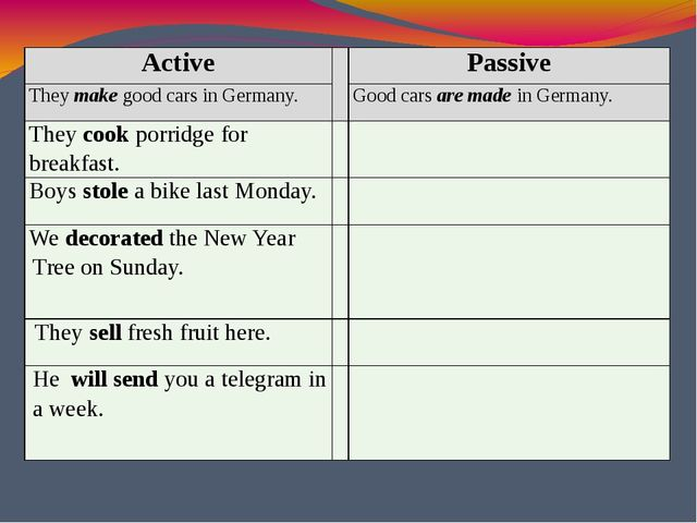 Active Passive Theymakegood cars in Germany. Good carsare madein Germany. The...