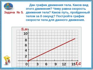 0 2 4 6 8 10 S,м 3 6 9 12 15 t,c Дан график движения тела. Каков вид этого дв