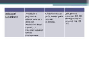 ВитаминDкальциферол Участвует в регулярном обмене кальция и фосфора. Недоста