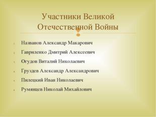 Названов Александр Макарович Гавриленко Дмитрий Алексеевич Огудов Виталий Ник
