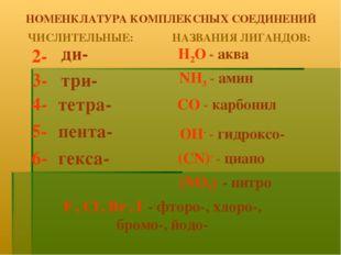 НОМЕНКЛАТУРА КОМПЛЕКСНЫХ СОЕДИНЕНИЙ 2- 4- 3- 5- 6- ди- три- тетра- пента- гек