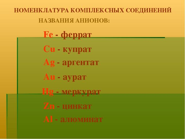 НОМЕНКЛАТУРА КОМПЛЕКСНЫХ СОЕДИНЕНИЙ НАЗВАНИЯ АНИОНОВ: Fe - феррат Cu - купрат...