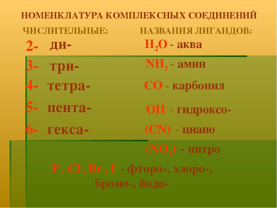 НОМЕНКЛАТУРА КОМПЛЕКСНЫХ СОЕДИНЕНИЙ 2- 4- 3- 5- 6- ди- три- тетра- пента- гек...
