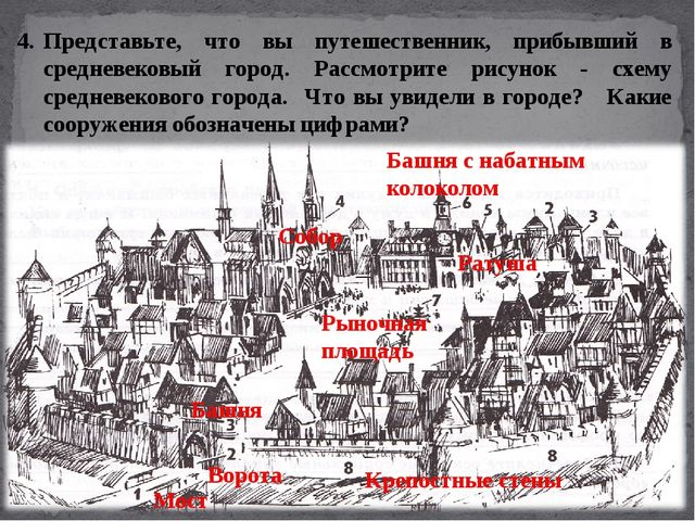 Представьте, что вы путешественник, прибывший в средневековый город. Рассмотр...