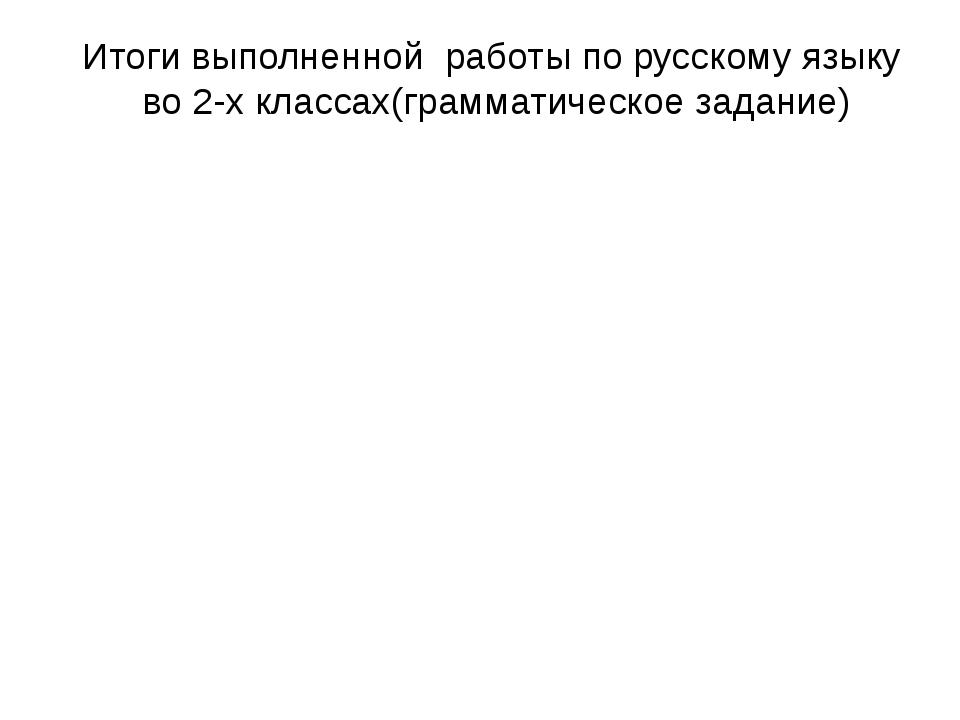 Итоги выполненной работы по русскому языку во 2-х классах(грамматическое зада...