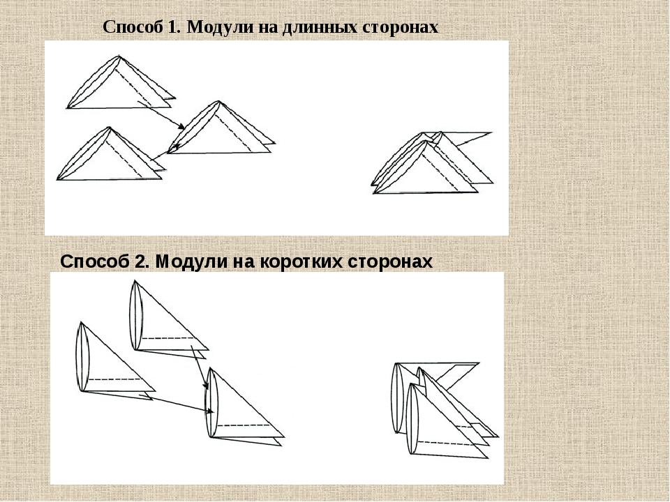 Способ 1. Модули на длинных сторонах Способ 2. Модули на коротких сторонах