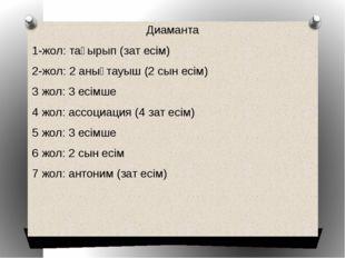 Диаманта 1-жол: тақырып (зат есім) 2-жол: 2 анықтауыш (2 сын есім) 3 жол: 3 е
