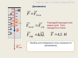 Динамометр Прибор для измерения силы называется динамометр Виды сил. 7 класс.