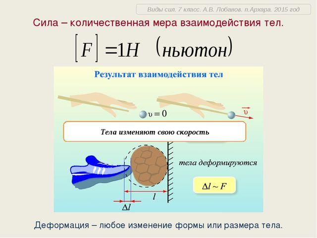 Сила – количественная мера взаимодействия тел. Деформация – любое изменение ф...