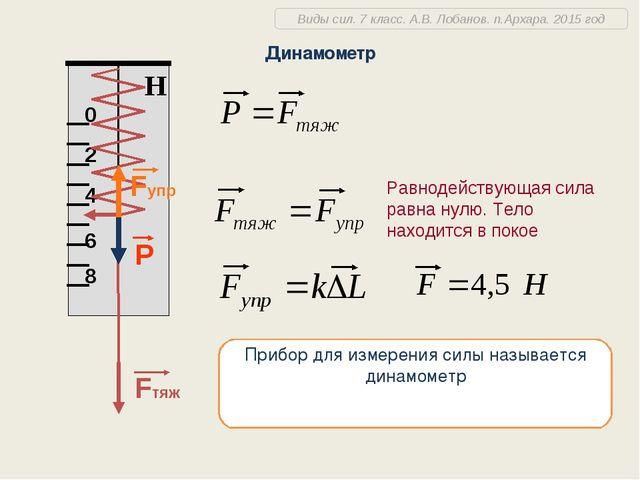 Динамометр Прибор для измерения силы называется динамометр Виды сил. 7 класс....