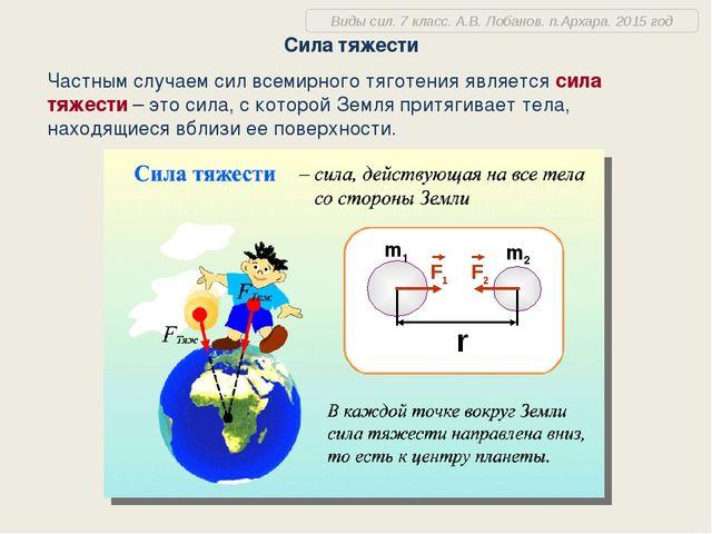 Частным случаем сил всемирного тяготения является сила тяжести – это сила, с...
