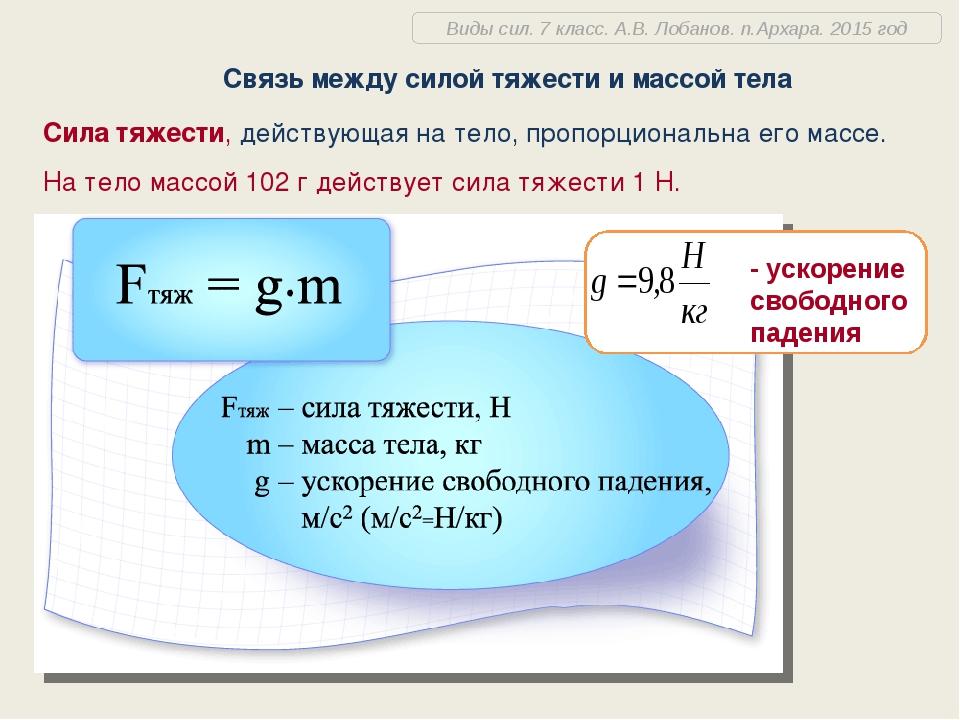 Связь между силой тяжести и массой тела Сила тяжести, действующая на тело, пр...