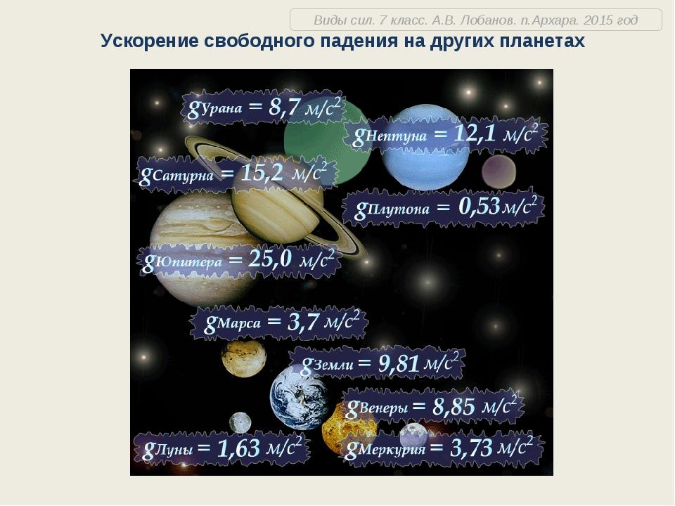 Ускорение свободного падения на других планетах Виды сил. 7 класс. А.В. Лобан...