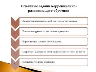 Основные задачи коррекционно-развивающего обучения