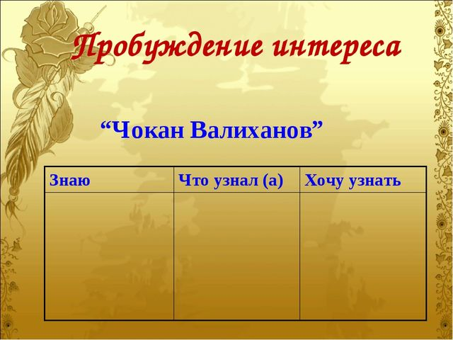 """Пробуждение интереса """"Чокан Валиханов"""" ЗнаюЧто узнал (а)Хочу узнать"""