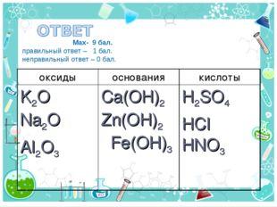 Max- 9 бал. правильный ответ – 1 бал. неправильный ответ – 0 бал. оксидыосн