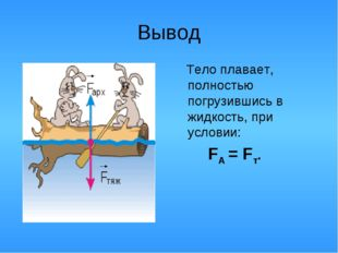 Вывод Тело плавает, полностью погрузившись в жидкость, при условии: FA = Fт.