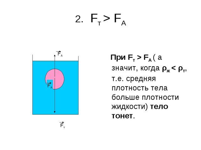 2. Fт > FА При Fт > FА ( а значит, когда ρж < ρт, т.е. средняя плотность тела...