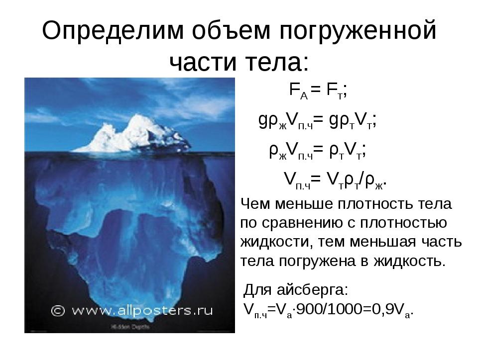 Определим объем погруженной части тела: Для айсберга: Vпч=Vа900/1000=0,9Vа FA...