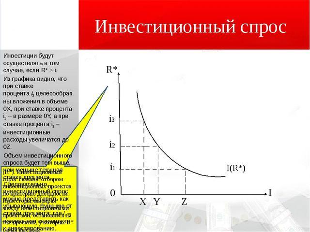 Инвестиционный спрос Инвестиции будут осуществлять в том случае, если R* > i....