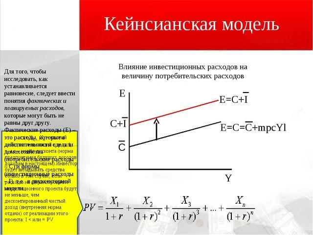 Для того, чтобы исследовать, как устанавливается равновесие, следует ввести п...