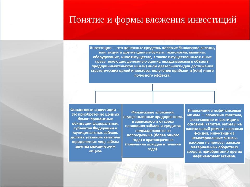 Понятие и формы вложения инвестиций