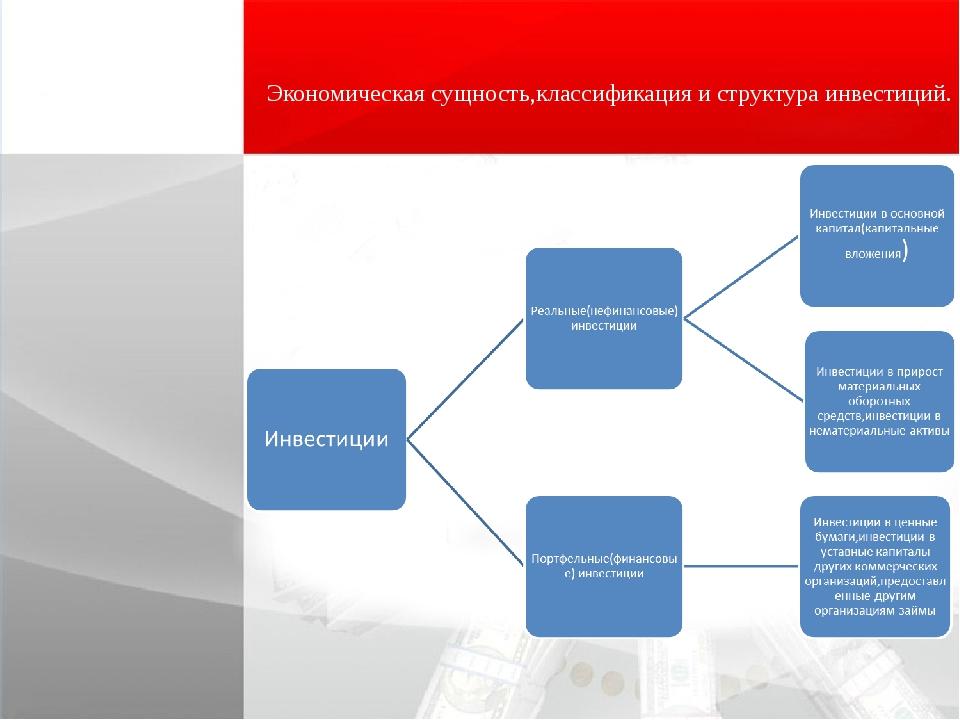 Экономическая сущность,классификация и структура инвестиций.
