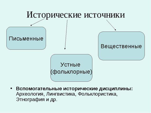 Исторические источники Вспомогательные исторические дисциплины: Археология, Л...