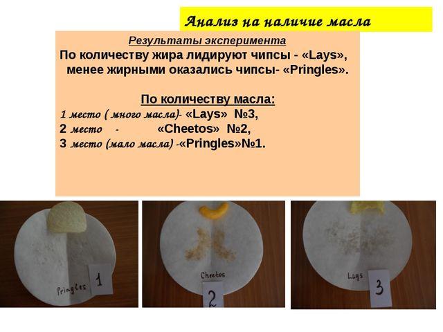 Анализ на наличие масла Результаты эксперимента По количеству жира лидируют ч...