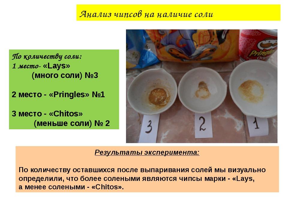 Анализ чипсов на наличие соли По количеству соли: 1 место- «Lays» (много соли...