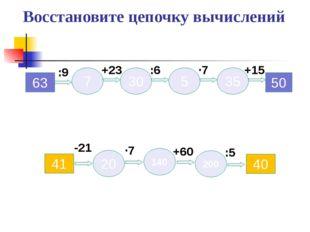 Восстановите цепочку вычислений 63 50 7 5 30 35 +15 ∙7 :6 +23 :9 40 41 20 140