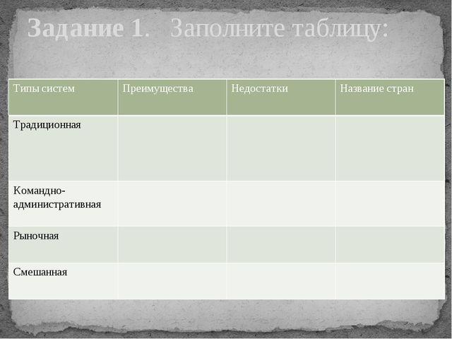 Задание 1. Заполните таблицу:            Типы систем Преимущества...