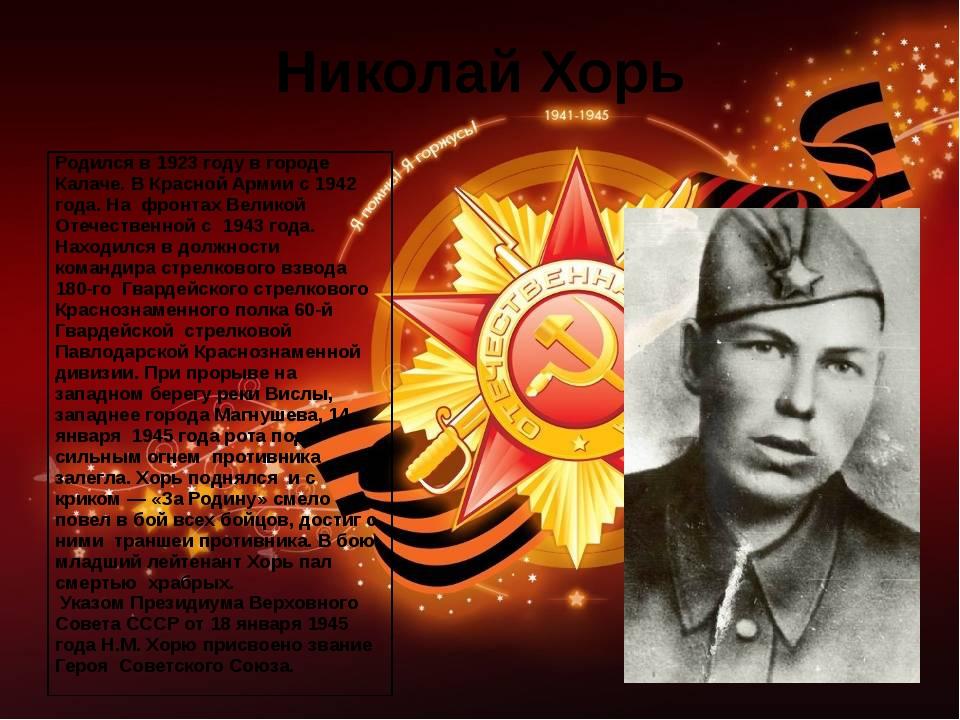 Николай Хорь Родился в 1923 году в городе Калаче. В Красной Армии с 1942 года...