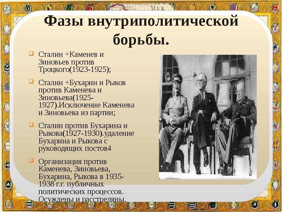 Фазы внутриполитической борьбы. Сталин +Каменев и Зиновьев против Троцкого(1...