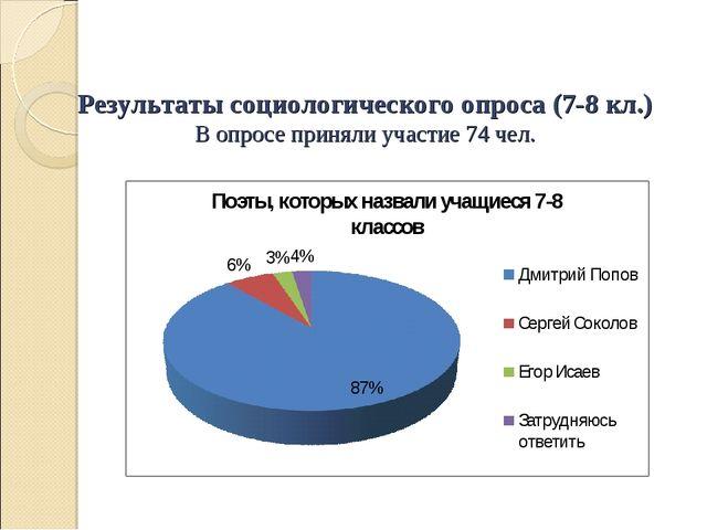 Результаты социологического опроса (7-8 кл.) В опросе приняли участие 74 чел.
