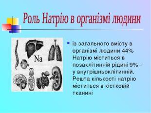 із загального вмісту в організмі людини 44% Натрію міститься в позаклітинній