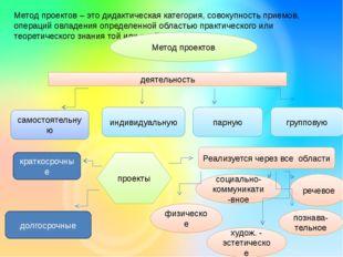 Метод проектов – это дидактическая категория, совокупность приемов, операций