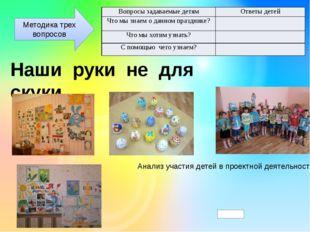 Анализ участия детей в проектной деятельности Наши руки не для скуки Методик