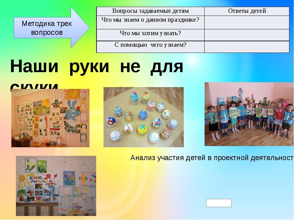 Анализ участия детей в проектной деятельности Наши руки не для скуки Методик...