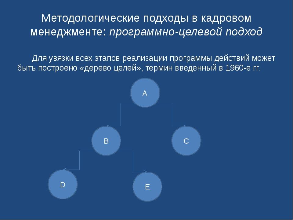 Методологические подходы в кадровом менеджменте: программно-целевой подход Д...