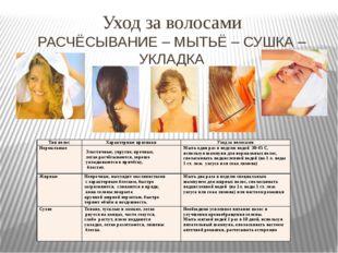 Уход за волосами РАСЧЁСЫВАНИЕ – МЫТЬЁ – СУШКА – УКЛАДКА Тип волос Характерные