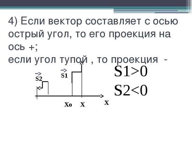4) Если вектор составляет с осью острый угол, то его проекция на ось +; если...
