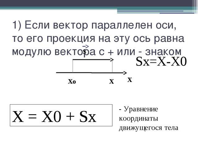 1) Если вектор параллелен оси, то его проекция на эту ось равна модулю вектор...