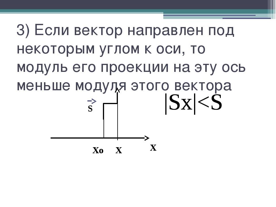 3) Если вектор направлен под некоторым углом к оси, то модуль его проекции на...