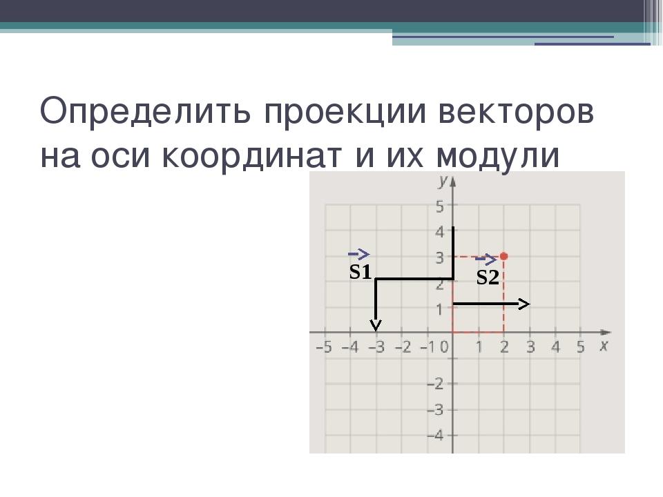 Определить проекции векторов на оси координат и их модули S2 S1