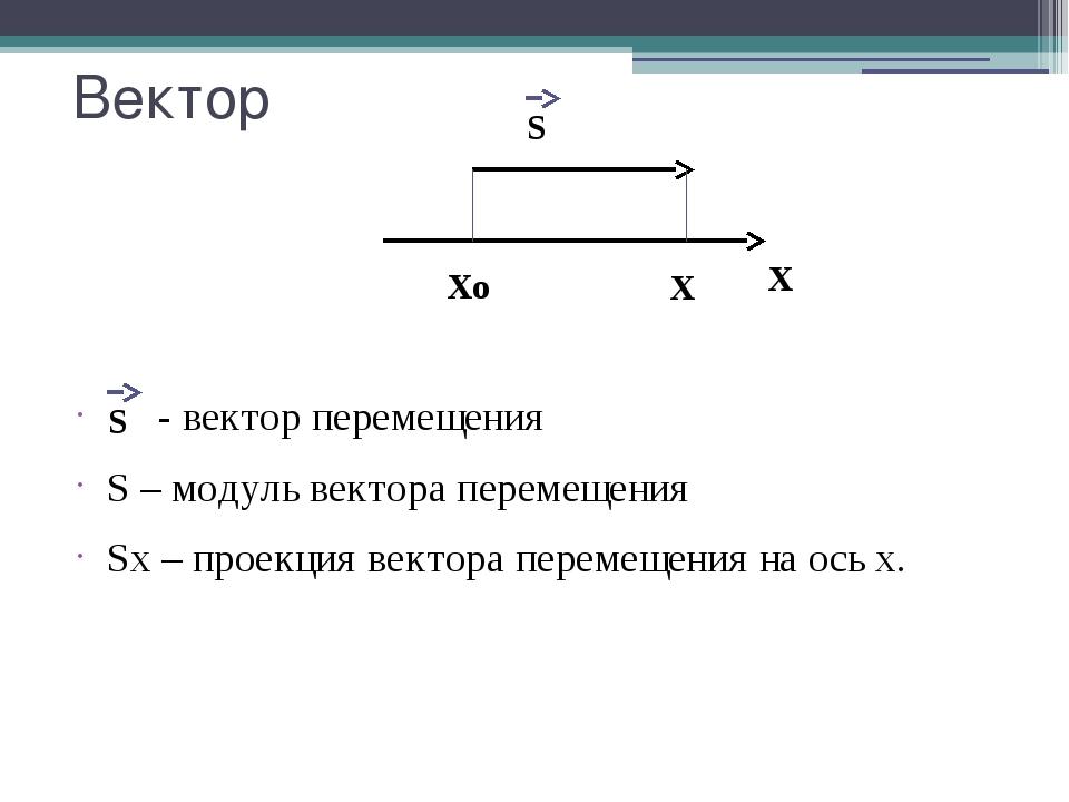 Вектор - вектор перемещения S – модуль вектора перемещения Sx – проекция вект...