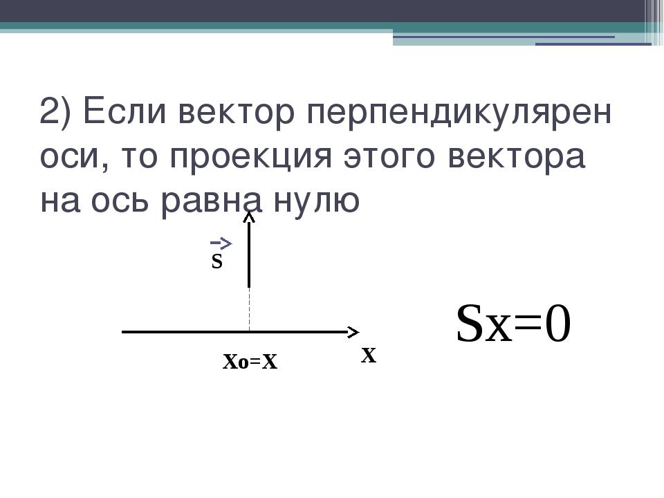 2) Если вектор перпендикулярен оси, то проекция этого вектора на ось равна ну...